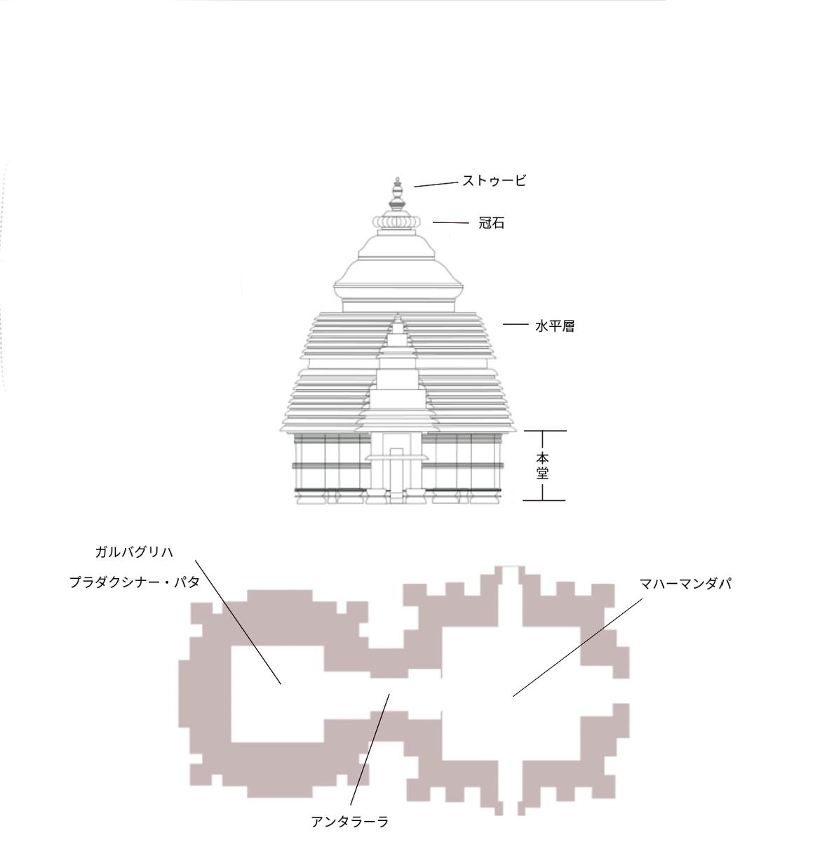 f:id:YoFu:20200903030335j:plain