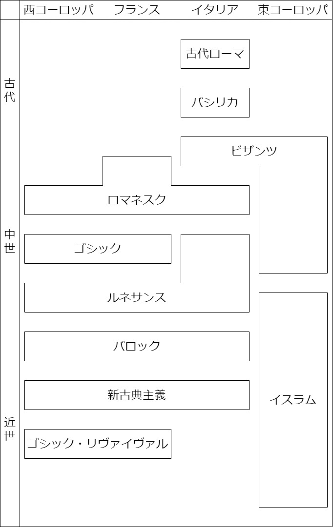 f:id:YoFu:20201230193248j:plain