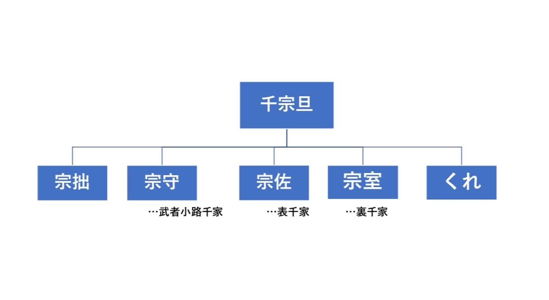 f:id:Yomeishu:20181107144058j:image