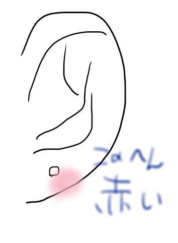 f:id:YorimitiKarasu:20190323220024p:plain