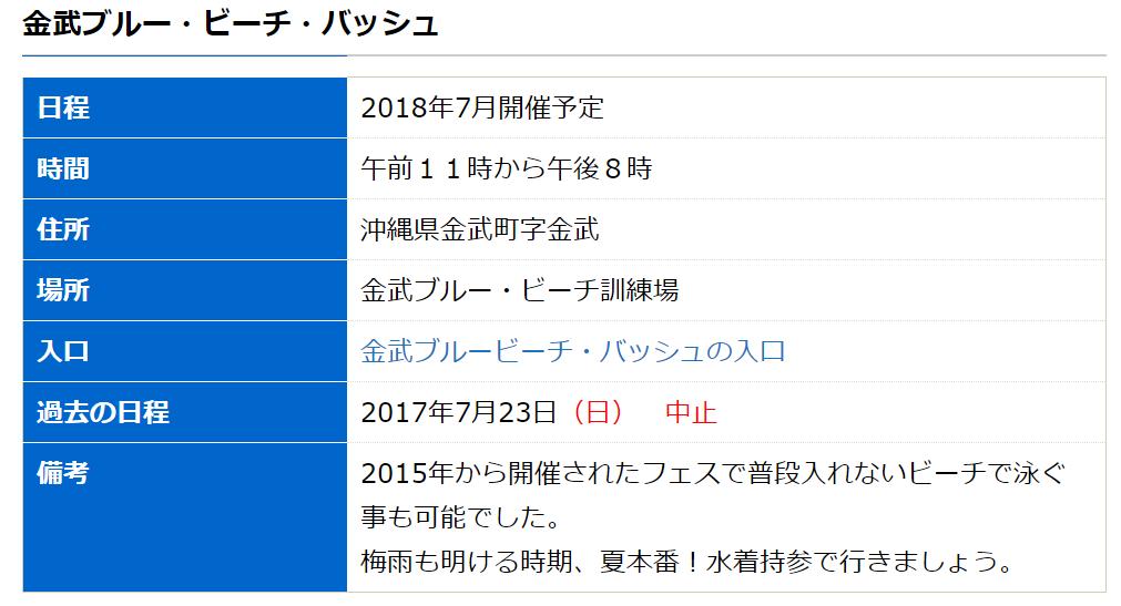 f:id:Yoshi4423:20180524182526p:plain