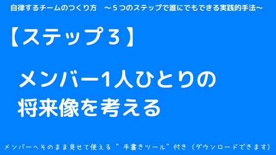 f:id:YoshiArakawa:20191102154316p:plain