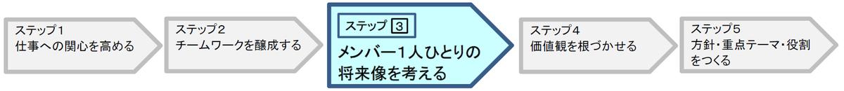 f:id:YoshiArakawa:20191103200209p:plain
