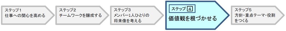 f:id:YoshiArakawa:20191103200334p:plain