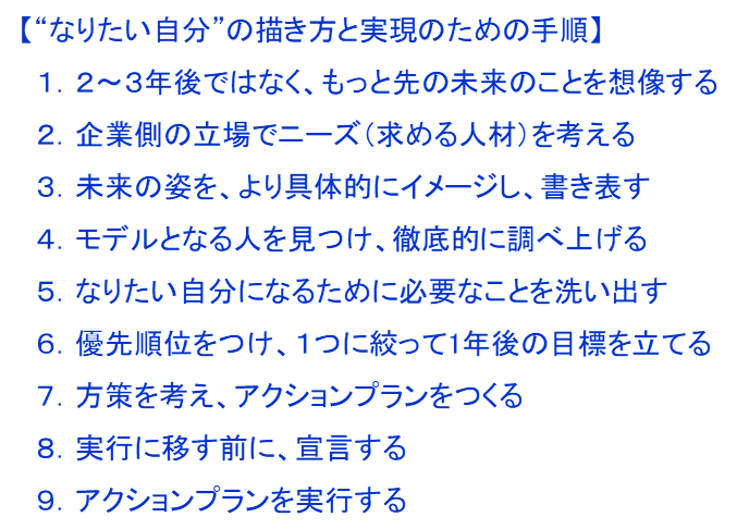 f:id:YoshiArakawa:20191109184036p:plain