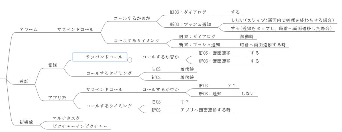 f:id:YoshiKunn:20210620112111p:plain