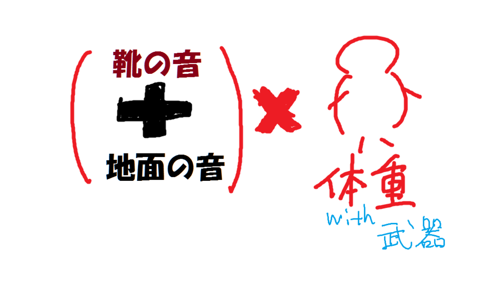 f:id:YoshiakiNakamichi:20161021223643p:plain