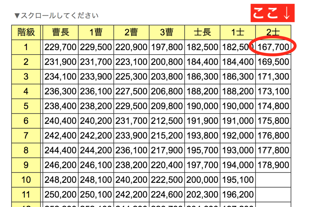 f:id:YoshihikoK:20181225011117p:plain