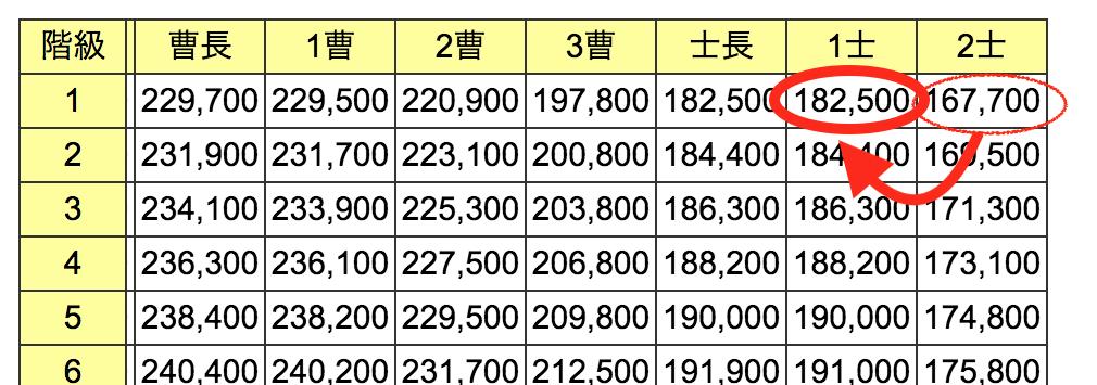 f:id:YoshihikoK:20181225011744p:plain