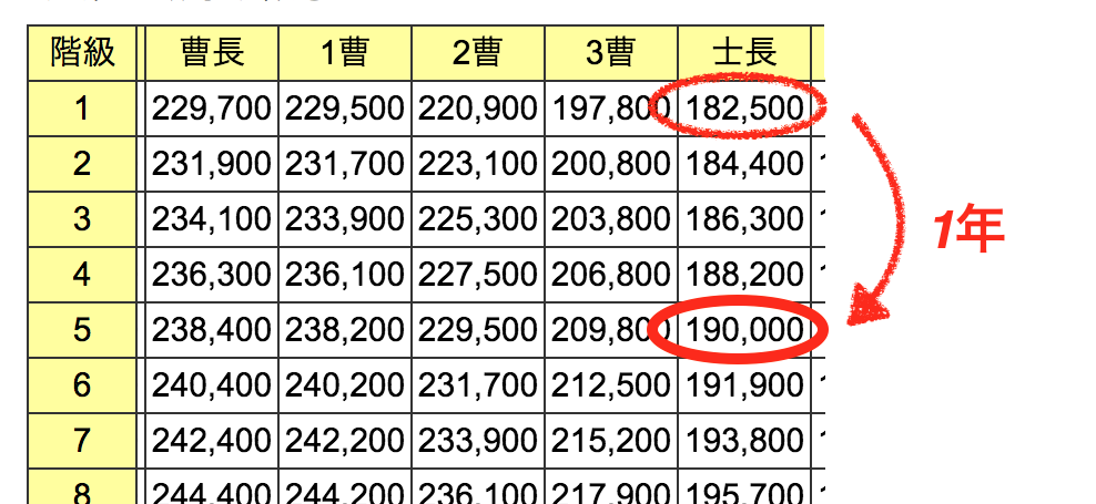 f:id:YoshihikoK:20181225013726p:plain