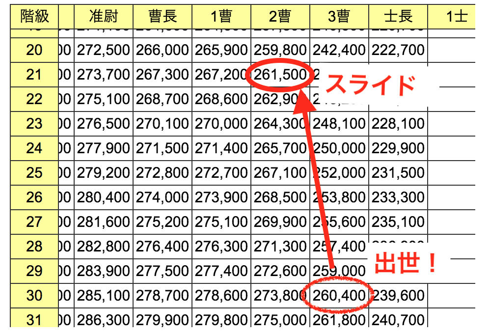 f:id:YoshihikoK:20181225014617p:plain
