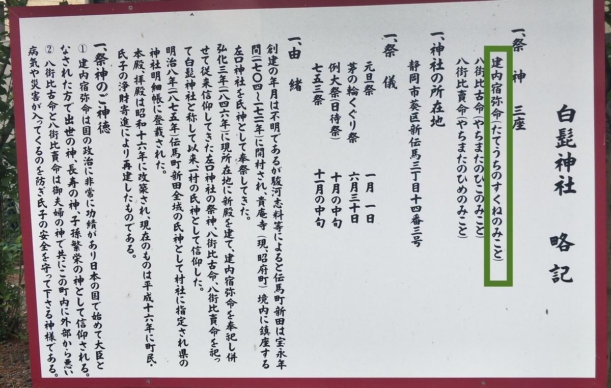 f:id:YoshihikoK:20210610211053j:plain