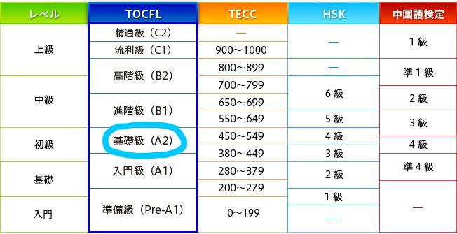 f:id:Yoshiiii:20190518180417j:plain