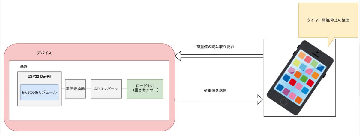f:id:Yoshiki-Iwasa222:20210929113307p:plain