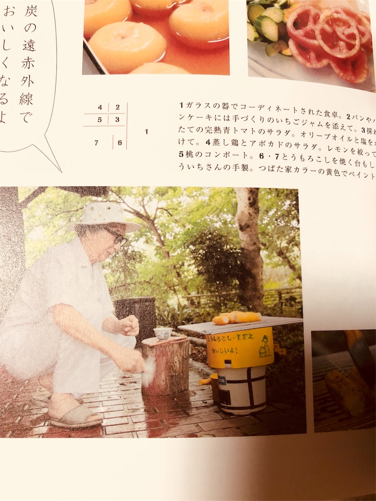 f:id:Yoshiko-kawahara:20190113233024j:image