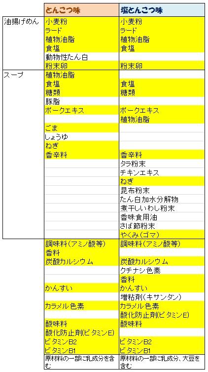 f:id:YoshinoSakura:20150510170025j:plain