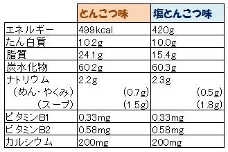 f:id:YoshinoSakura:20150510170026j:plain