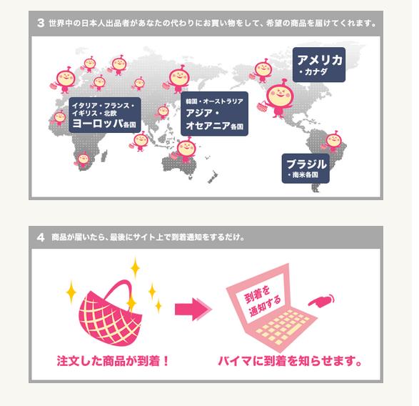 f:id:Yoshiossan0207:20170411175242p:plain