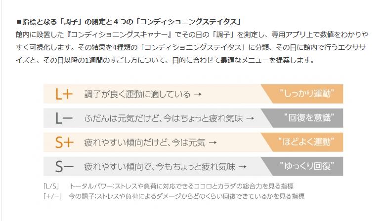 f:id:Yoshiossan0207:20170412172525p:plain