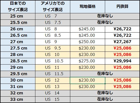 f:id:Yoshiossan0207:20170413163538p:plain