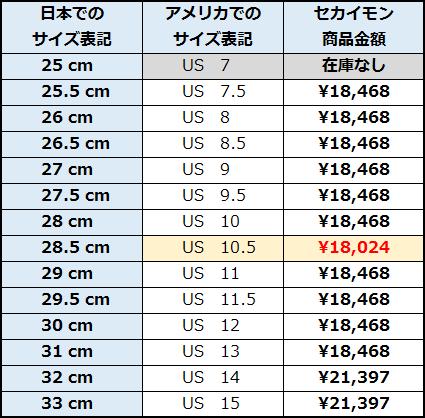 f:id:Yoshiossan0207:20170413163639p:plain