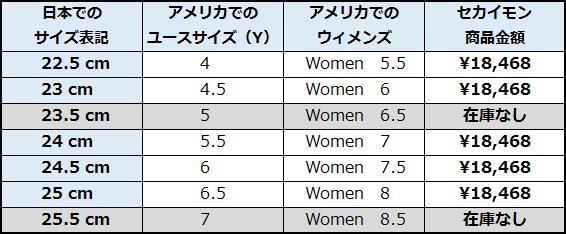 f:id:Yoshiossan0207:20170413163647p:plain