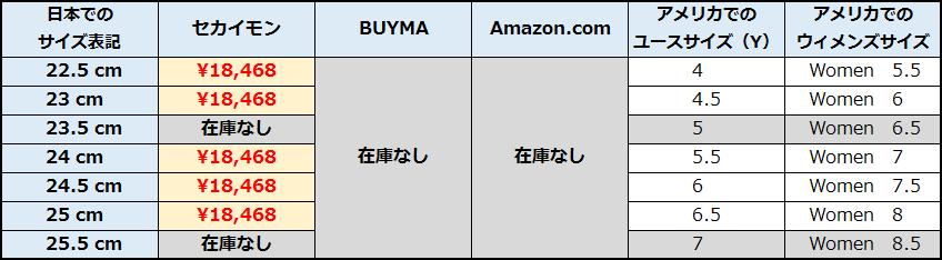 f:id:Yoshiossan0207:20170413163703p:plain