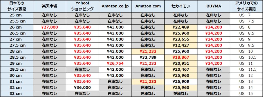 f:id:Yoshiossan0207:20170414170938p:plain