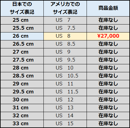 f:id:Yoshiossan0207:20170414172515p:plain