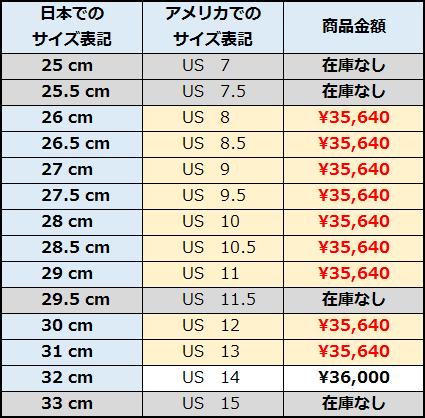 f:id:Yoshiossan0207:20170414172548p:plain