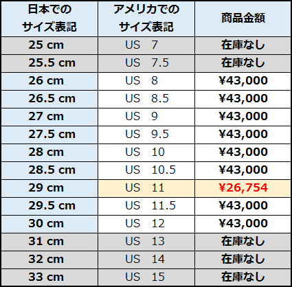 f:id:Yoshiossan0207:20170414172625p:plain