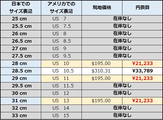 f:id:Yoshiossan0207:20170414172654p:plain