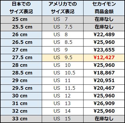 f:id:Yoshiossan0207:20170414172732p:plain