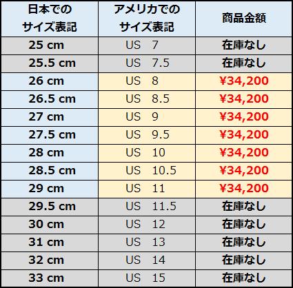 f:id:Yoshiossan0207:20170414175856p:plain