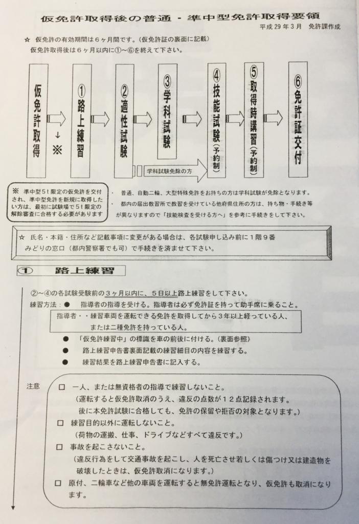 f:id:Yoshiossan0207:20170418085039j:plain