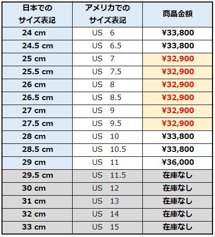 f:id:Yoshiossan0207:20170421180328p:plain