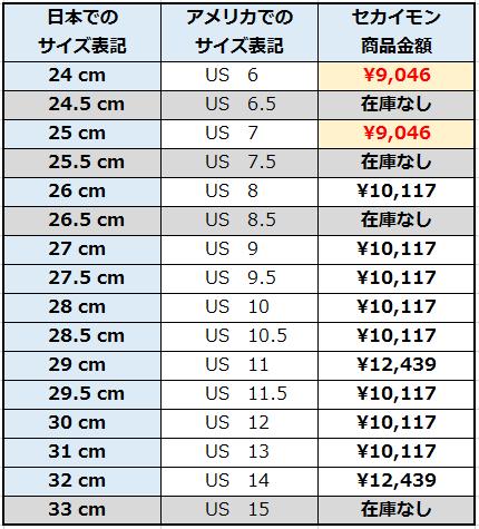 f:id:Yoshiossan0207:20170421180345p:plain