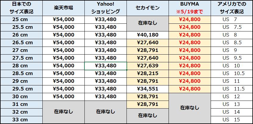 f:id:Yoshiossan0207:20170519173018p:plain