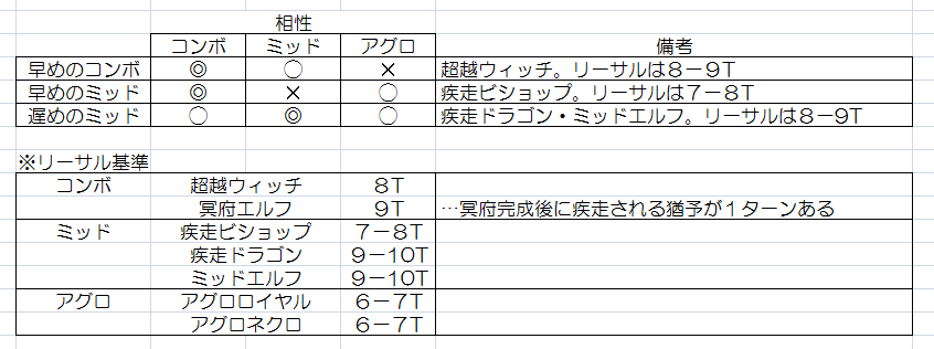 f:id:Yoshisuke:20161010191443p:plain