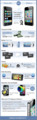 iPhone 3GSとiPhone 4の違いがよくわかるインフォグラフィクス - IDEA*IDEA ~