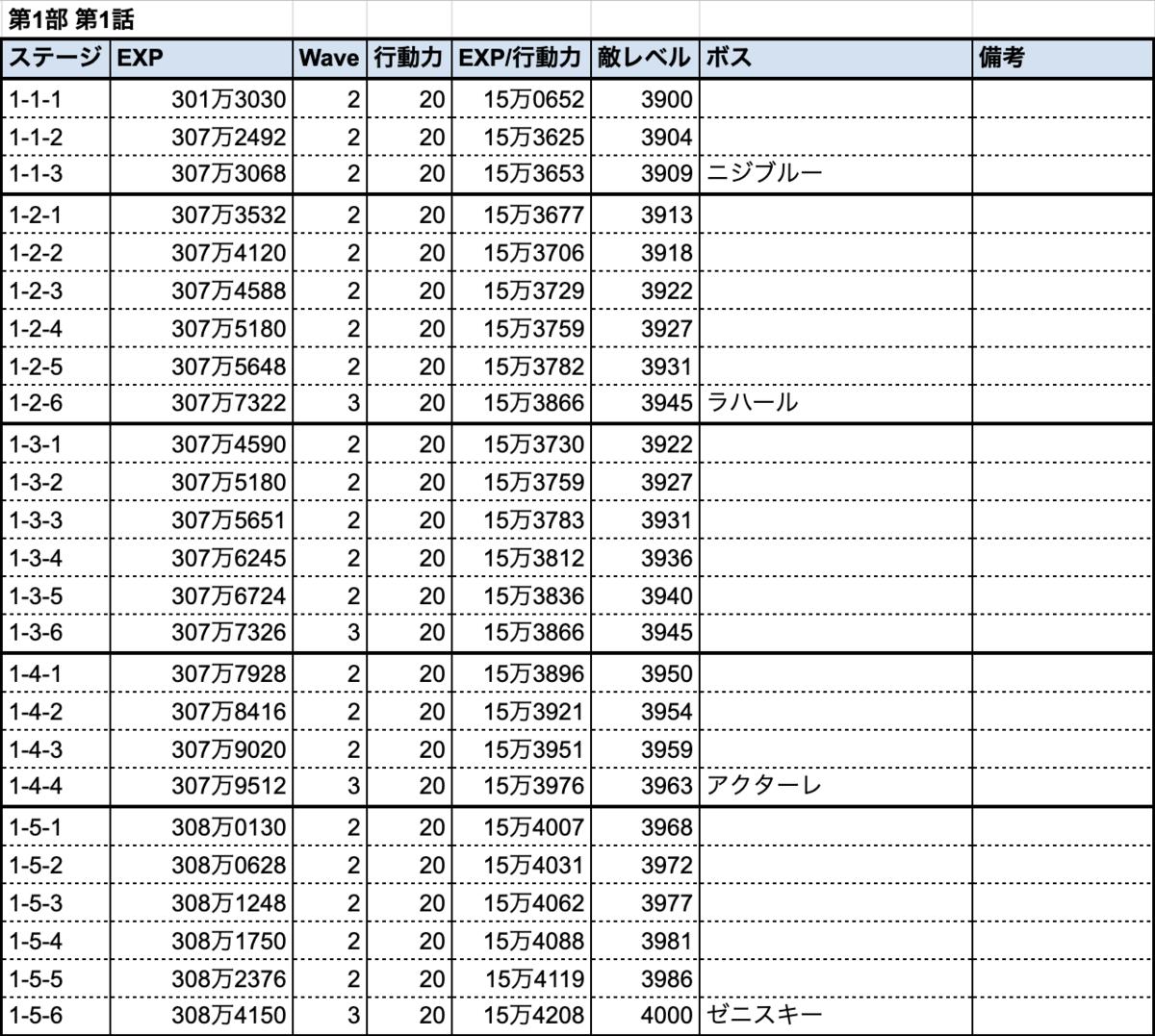 f:id:Yoshitaka-0922:20200719215117p:plain