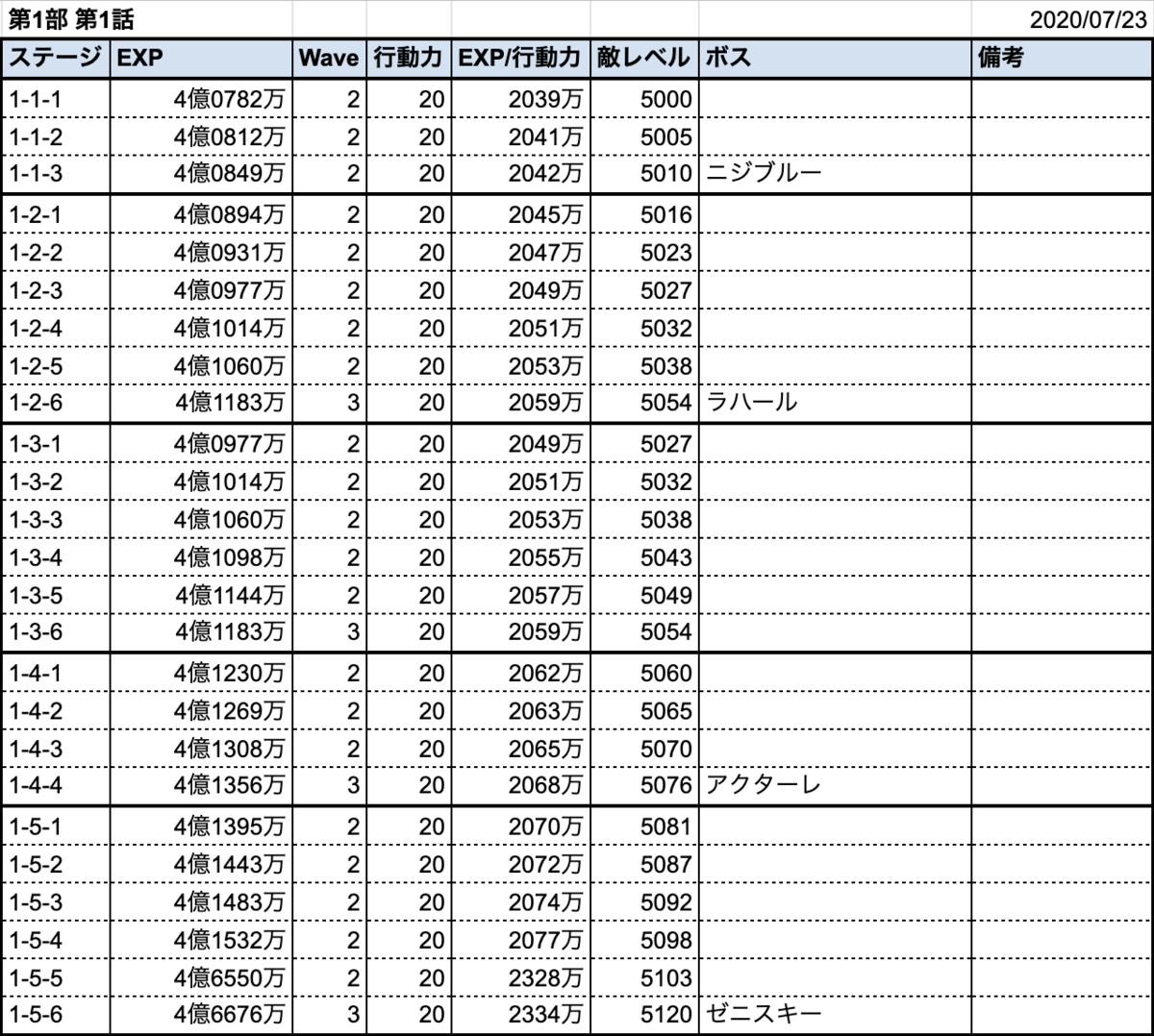 f:id:Yoshitaka-0922:20200723153829p:plain