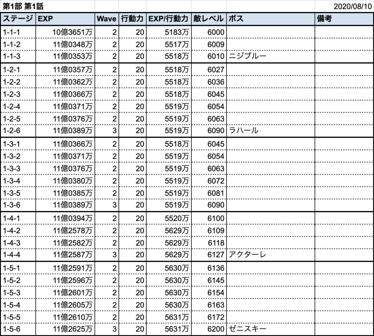 f:id:Yoshitaka-0922:20200810171640p:plain