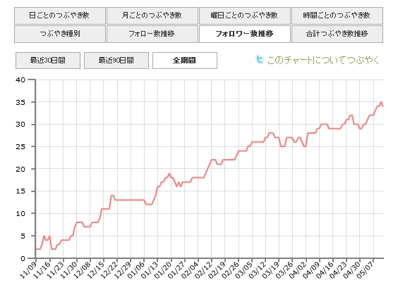 f:id:Yoshiya:20100513105829j:image