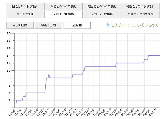 f:id:Yoshiya:20100513105830j:image