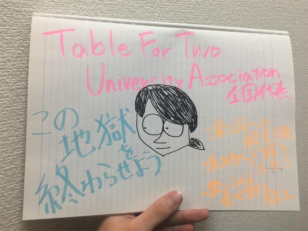 f:id:YotaroKawauchi:20181120053909j:image