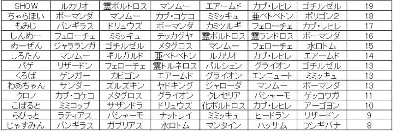 f:id:Yozora_Hai:20180611213520p:image