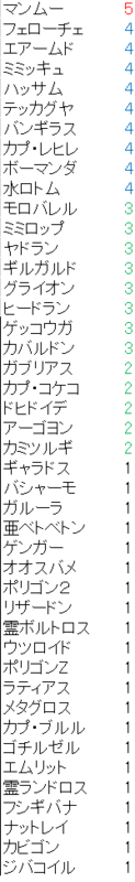 f:id:Yozora_Hai:20180812221147p:image