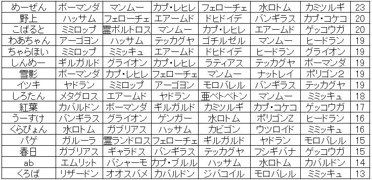 f:id:Yozora_Hai:20180812221220p:image