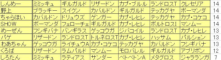 f:id:Yozora_Hai:20181111213507p:image